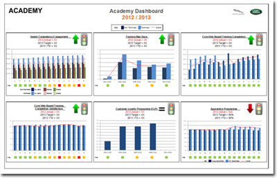Enforcive Cross Platform Audit Good example of a dashboard that is not symmetrical